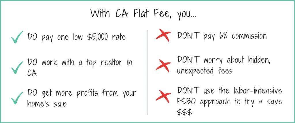 Why work with CA Flat Fee